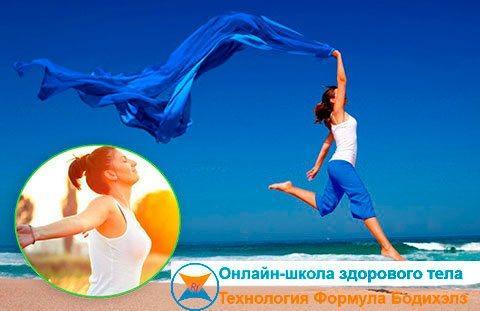 Онлайн Школа Здорового Тела Елены Шапаренко