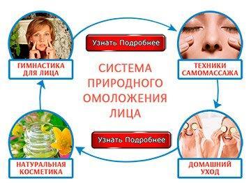 Система природного омоложения лица