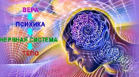 Самоисцеление души и тела