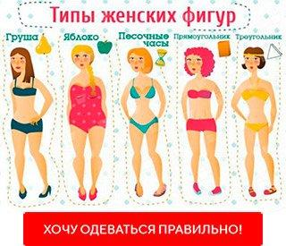 "Книга по стилю ""Типы женских фигур"""