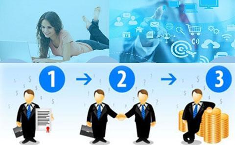 Обучение заработку на партнерских программах